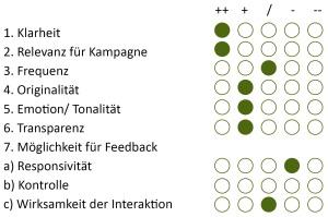 kriterien_zeitung